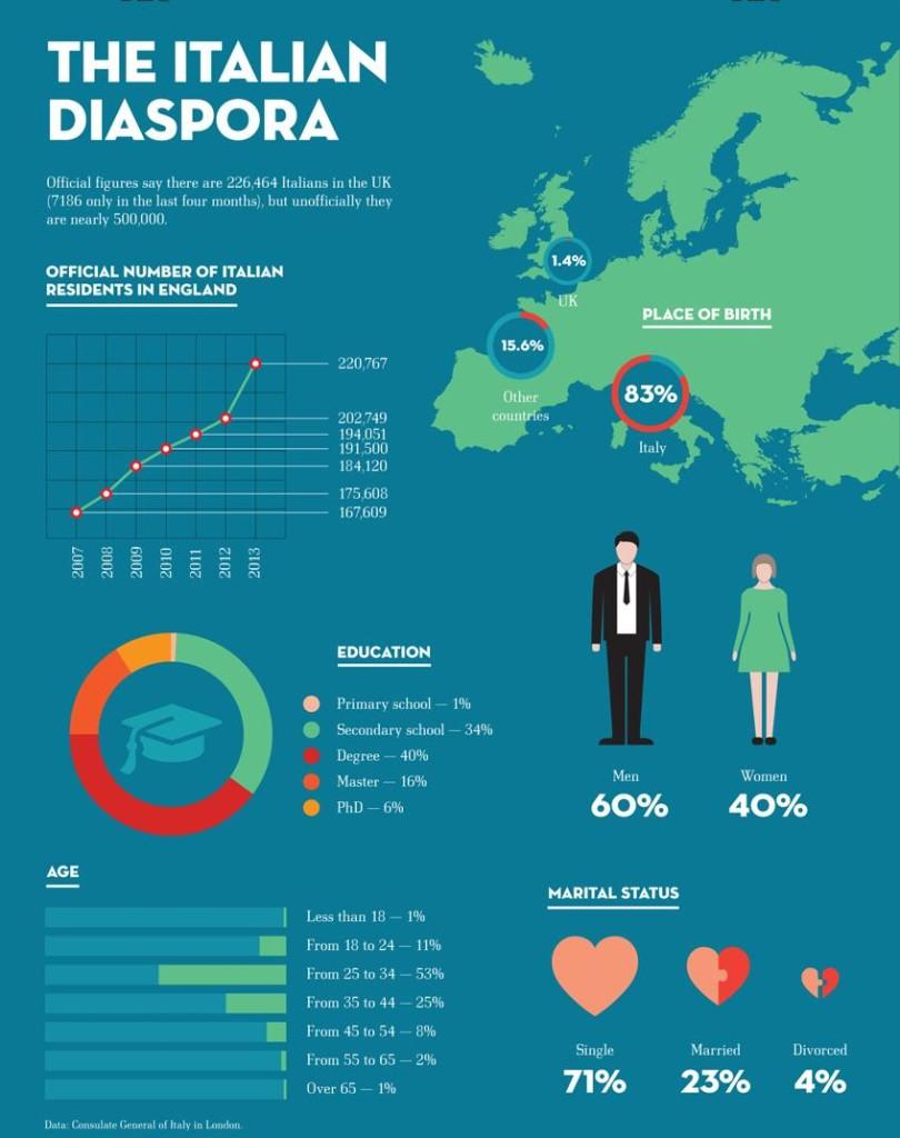 italian diaspora resized