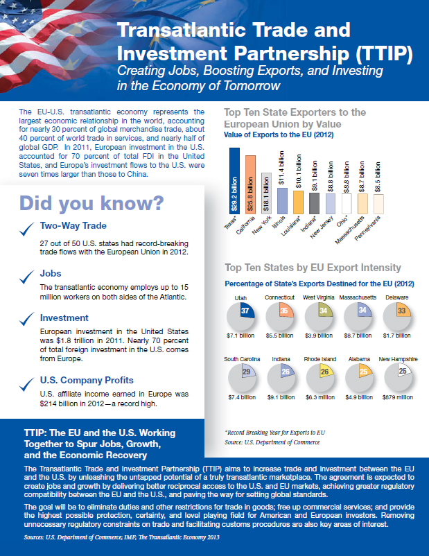 Documento promozionale TTIP