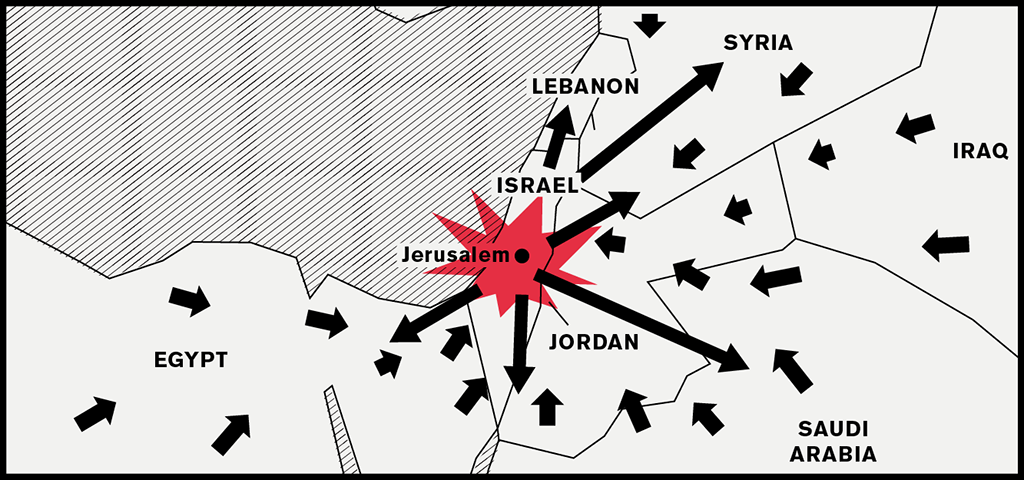 wwwisrael-big