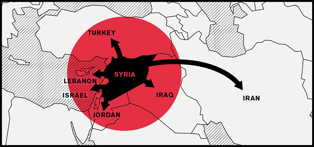 wwwsyria-big